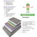 2019-12-10 Productinformatie Quickheat Basic Twincore – Letters bovenaan