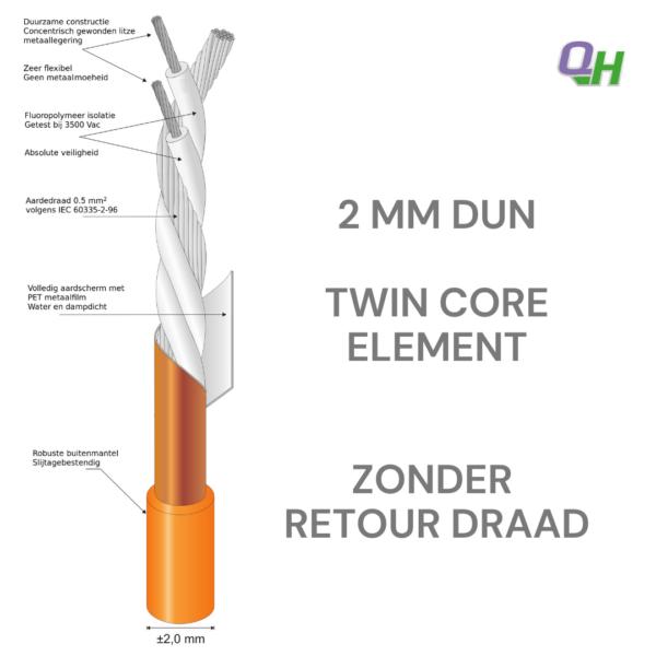 Uniek twin core element Quickheat Floor Speedheat