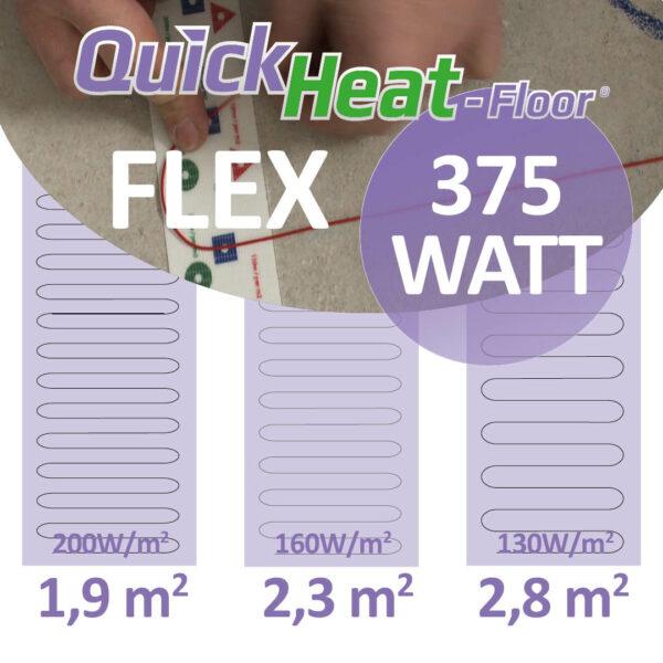 quickheat-floor elektrische vloerverwarming infrarood 375W